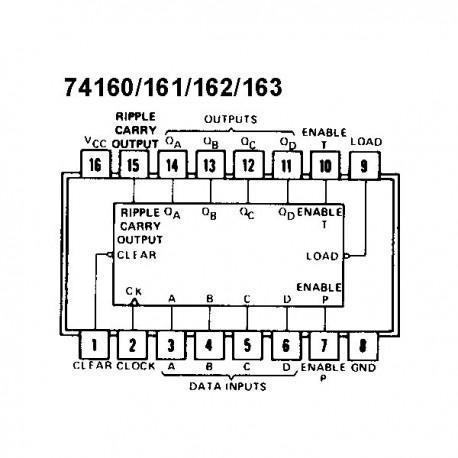 آی سی 74LS161