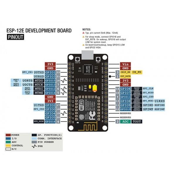 برد Node MCU بر پایه ESP8266 با تراشه CP2102 و بادریت 9600