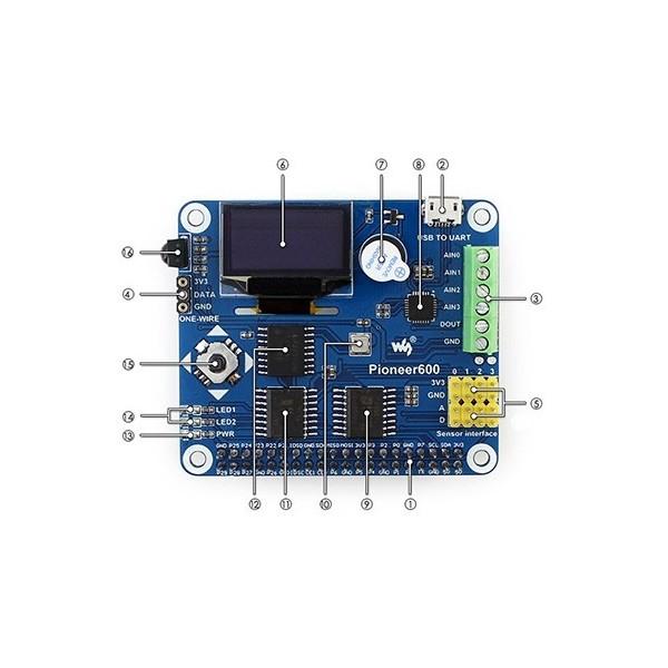 شیلد توسعه رزبری پای با OLED و درایور موتور WavwShare
