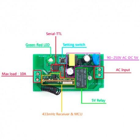 ماژول کنترل رادیویی باند 433MHz و دارای تراشه وای فای ESP8266 و توان 10 آمپر