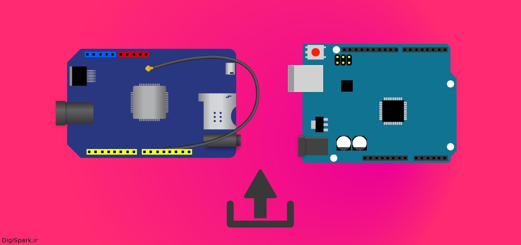 آموزش ارسال پیامک با شیلد Sim800C آردوینو