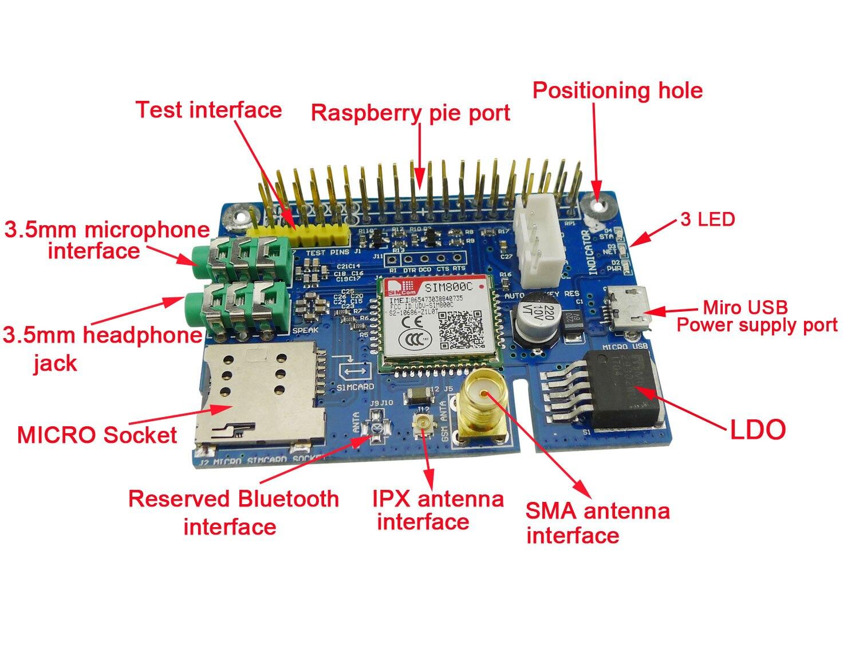 ماژول سیم کارت رزبری پای RASPBERRY PI SIM800C module