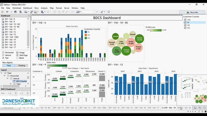 نرم افزار تبلو Tableau برای اینترنت اشیاء iot کارگاه تخصصی تحلیل داده - دانشجو کیت