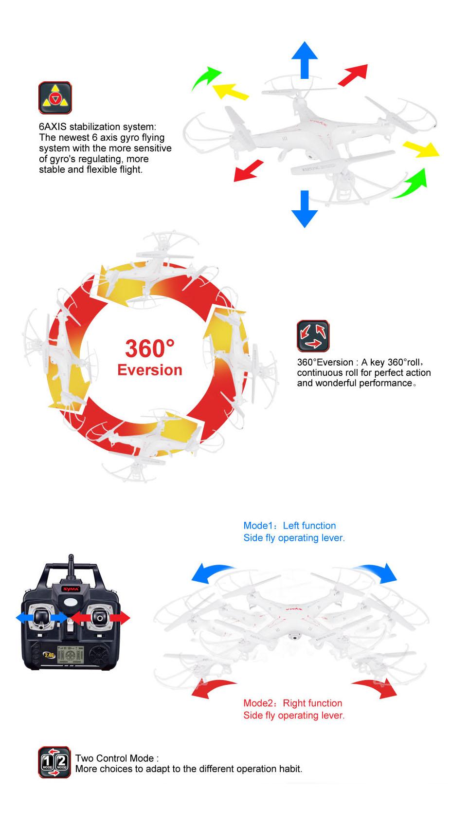 کوادکوپتر Syma X5C